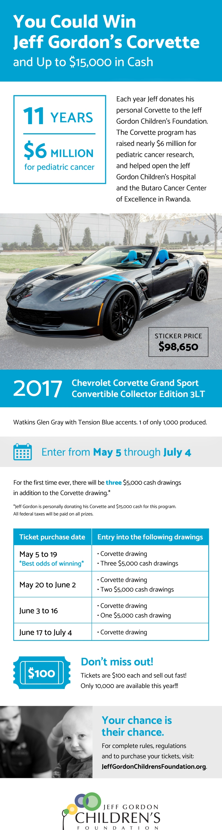 Win Jeff Gordons Corvette 2017 Infographic - Jeff Gordon Childrens Foundation