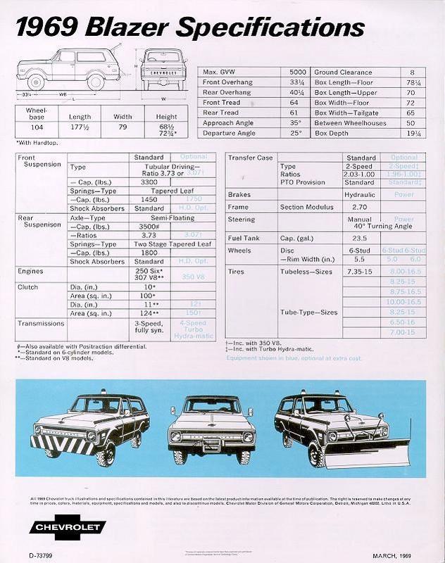 1969 Chevrolet Blazer-06