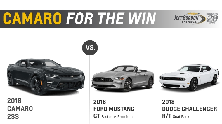 2018 Chevrolet Camaro 2SS vs Ford Mustang GT - Dodge Challenger R-T - Jeff Gordon Cheverolet