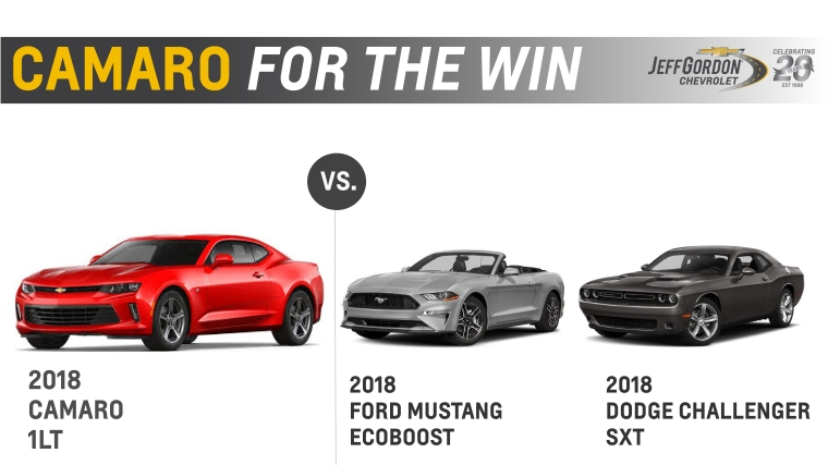 2018 Chevrolet Camaro vs 2018 Ford Mustang - 2018 Dodge Challenger - Jeff Gordon Chevrolet