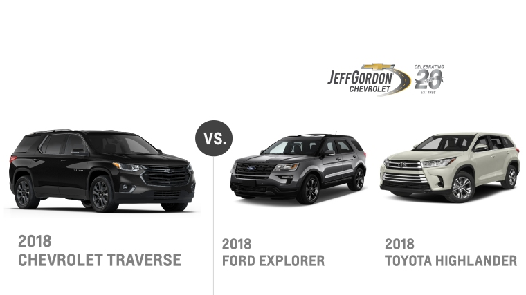 2018 Chevy Traverse VS 2018 Ford Explorer, Toyota Highlander - Summer of Chevy - Jeff Gordon Chevy