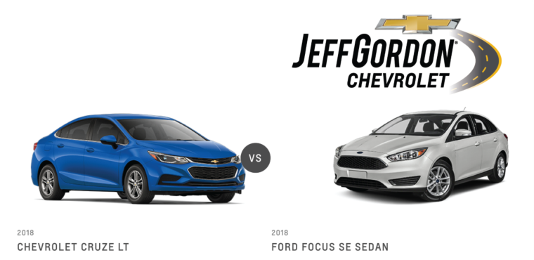 Chevy Cruze VS Ford Focus SE Sedan Jeff Gordon Chevy@2x
