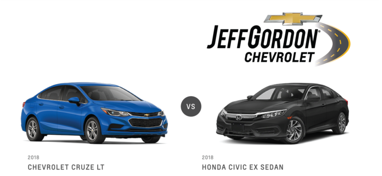Chevy Cruze VS Honda Civic EX Jeff Gordon Chevrolet@2x