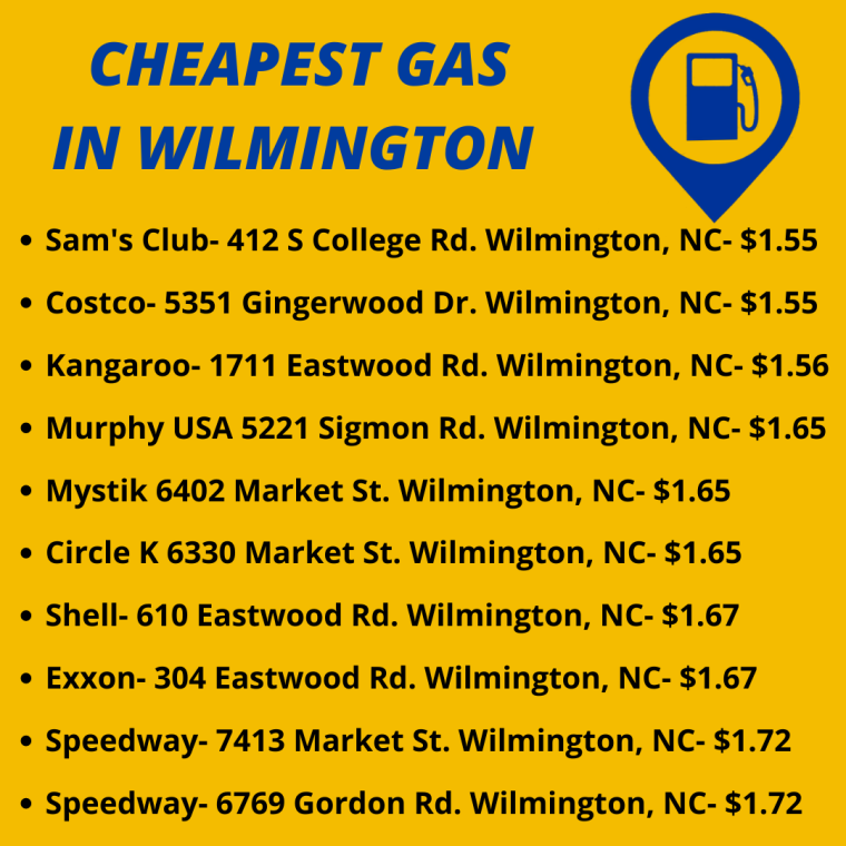 Cheapest gas in Wilmington.png